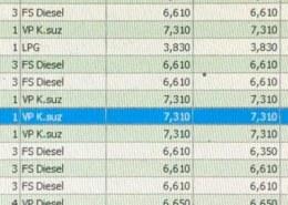 22.12.2020 tarihinde Saat 08:28:58'de Sakarya Arifiye SHELL İstasyonunda ( ÖKE …
